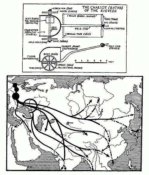 Prehistoric India