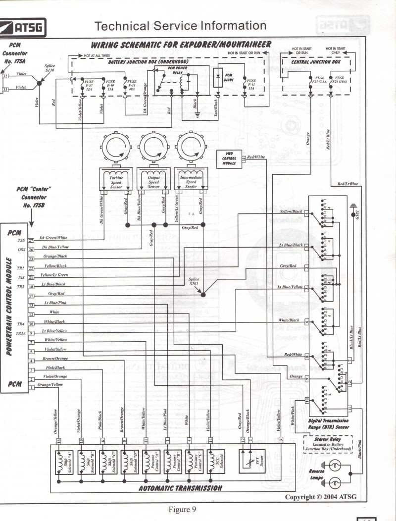 5r55s Wiring Diagram Libraries 47rh 3 Pin Oil Todays5r55s Diagrams Dodge 47re Transmission