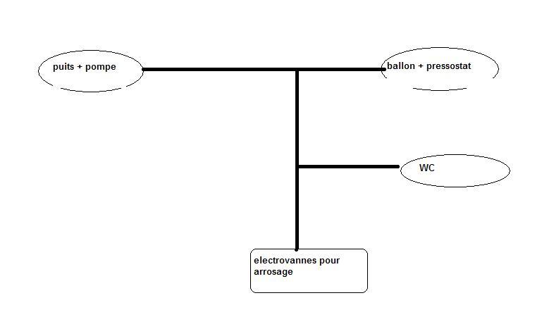 Free image hosting service for Brancher un aspirateur de piscine