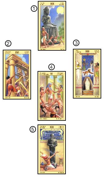 Estructura de la tirada