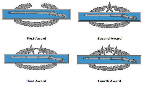 Combat Patch Eligibility