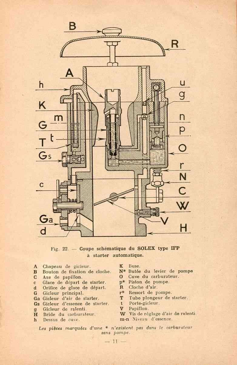 carburateur solex 1010