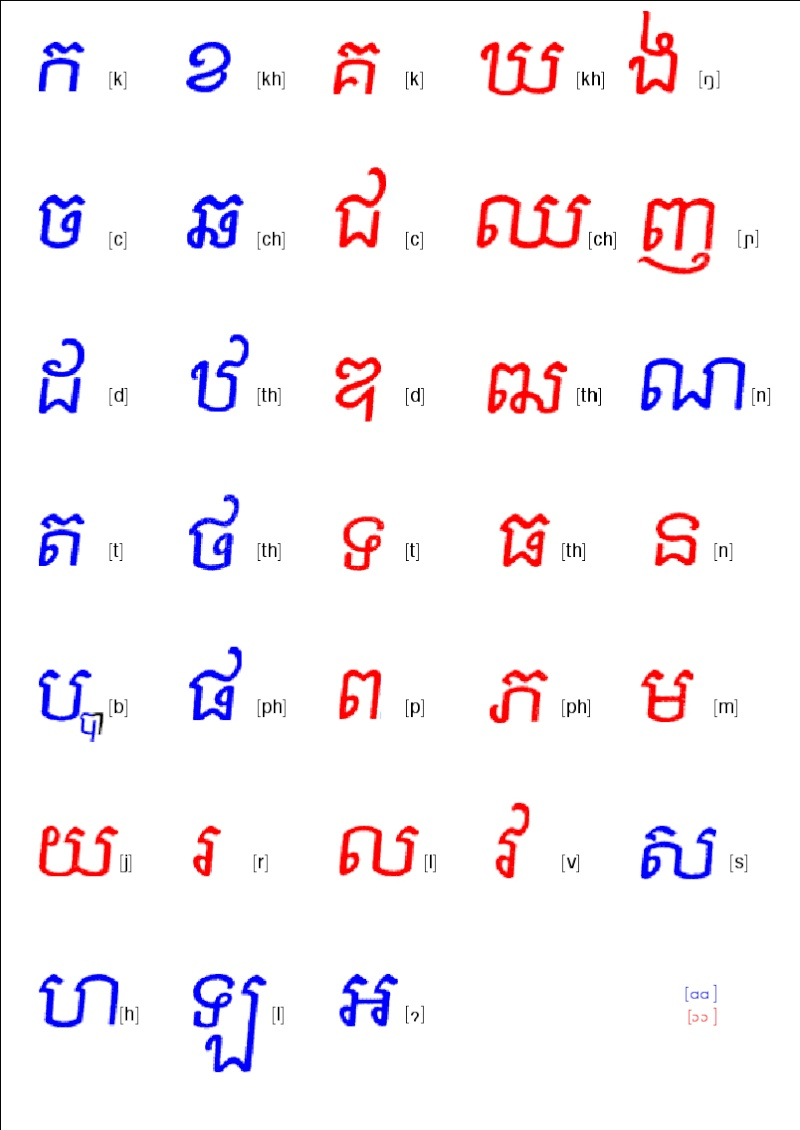 Cambodia writing and english