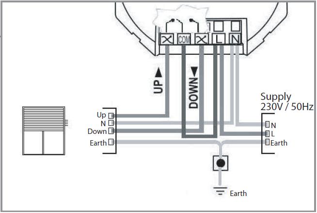 module dio et volets roulant bubendorff