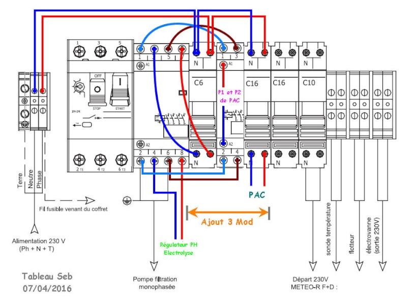 Consommation electrique pompe piscine maison design for Branchement filtration piscine