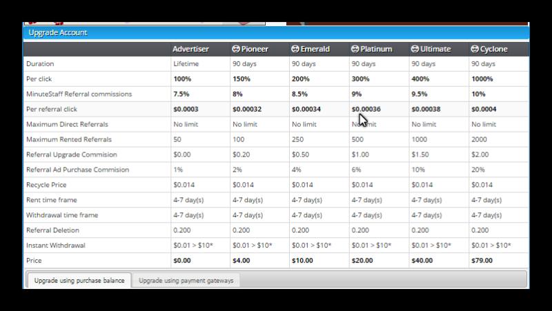 شركة ref4bux ادني 0.1$  دفع asham110.png