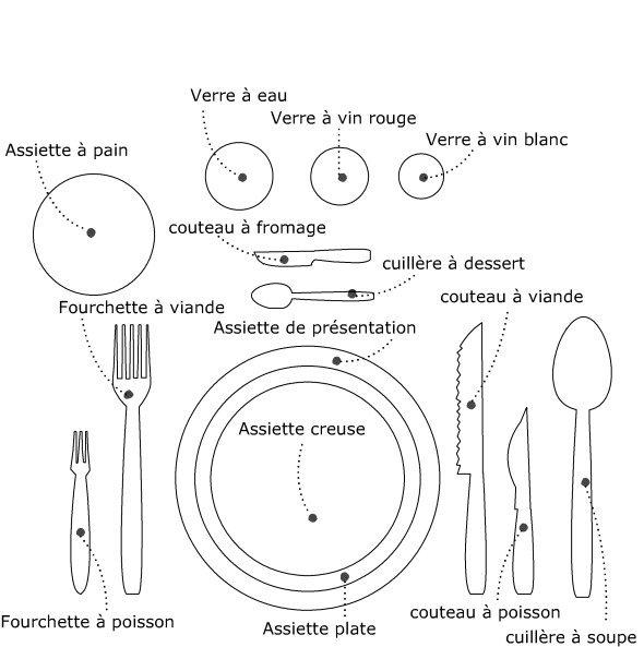 L 39 art de la table - Couvert sur la table ...