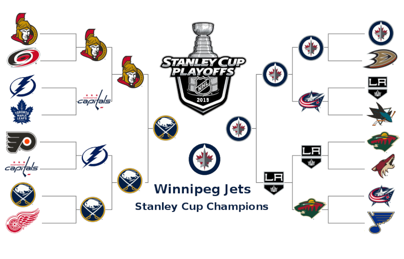 Stanley cup 2019 dates in Sydney