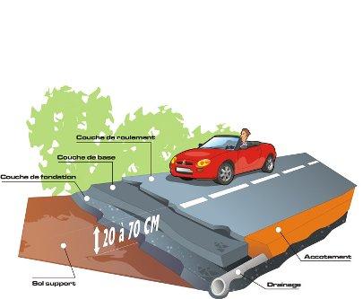 Et apr s page 31 - Comment attenuer le bruit d une route ...